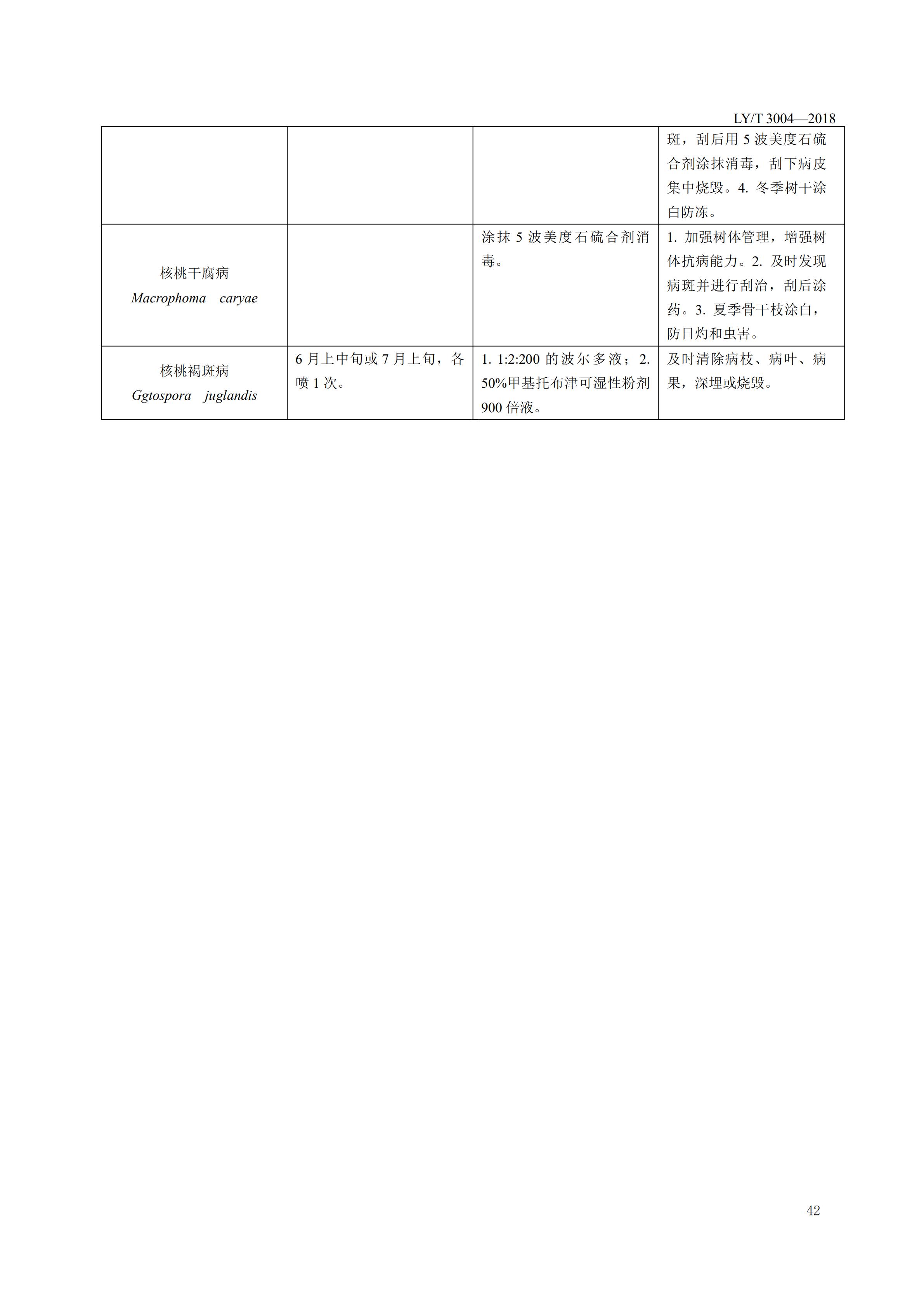 中华人民共和种子法_西安林木种苗网-西安市林木种苗工作站